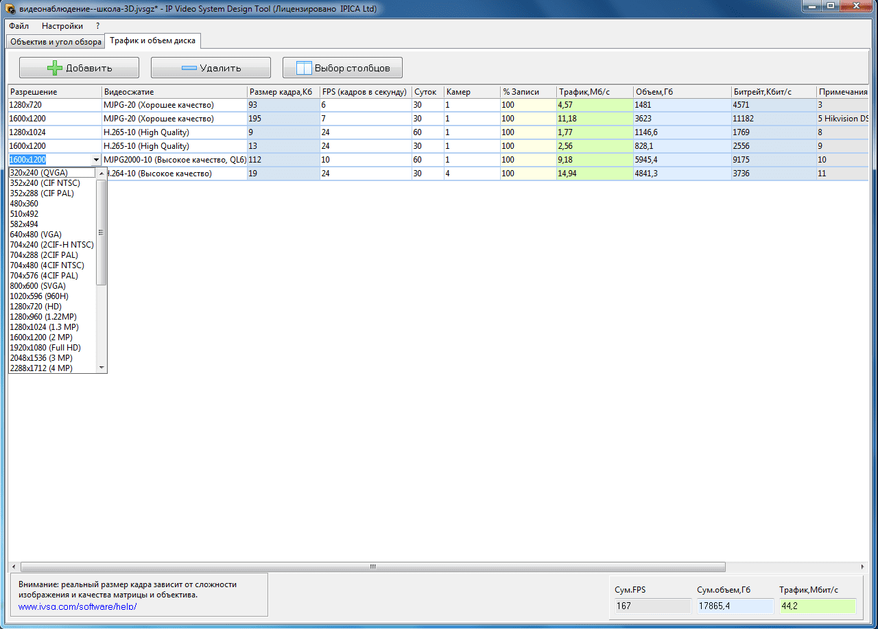 Оценка трафика и места на диске.