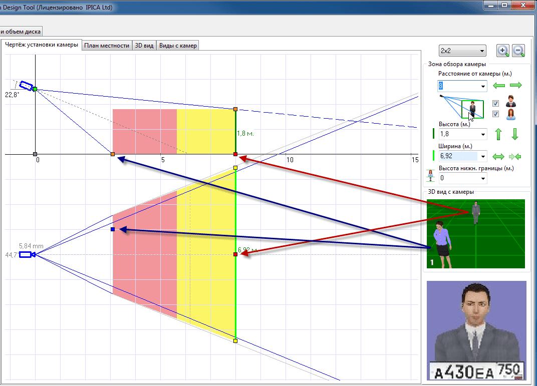 Рис. 5. Границы зоны обзора и слепая зона