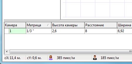 Рис. 6. Плотность пикселей