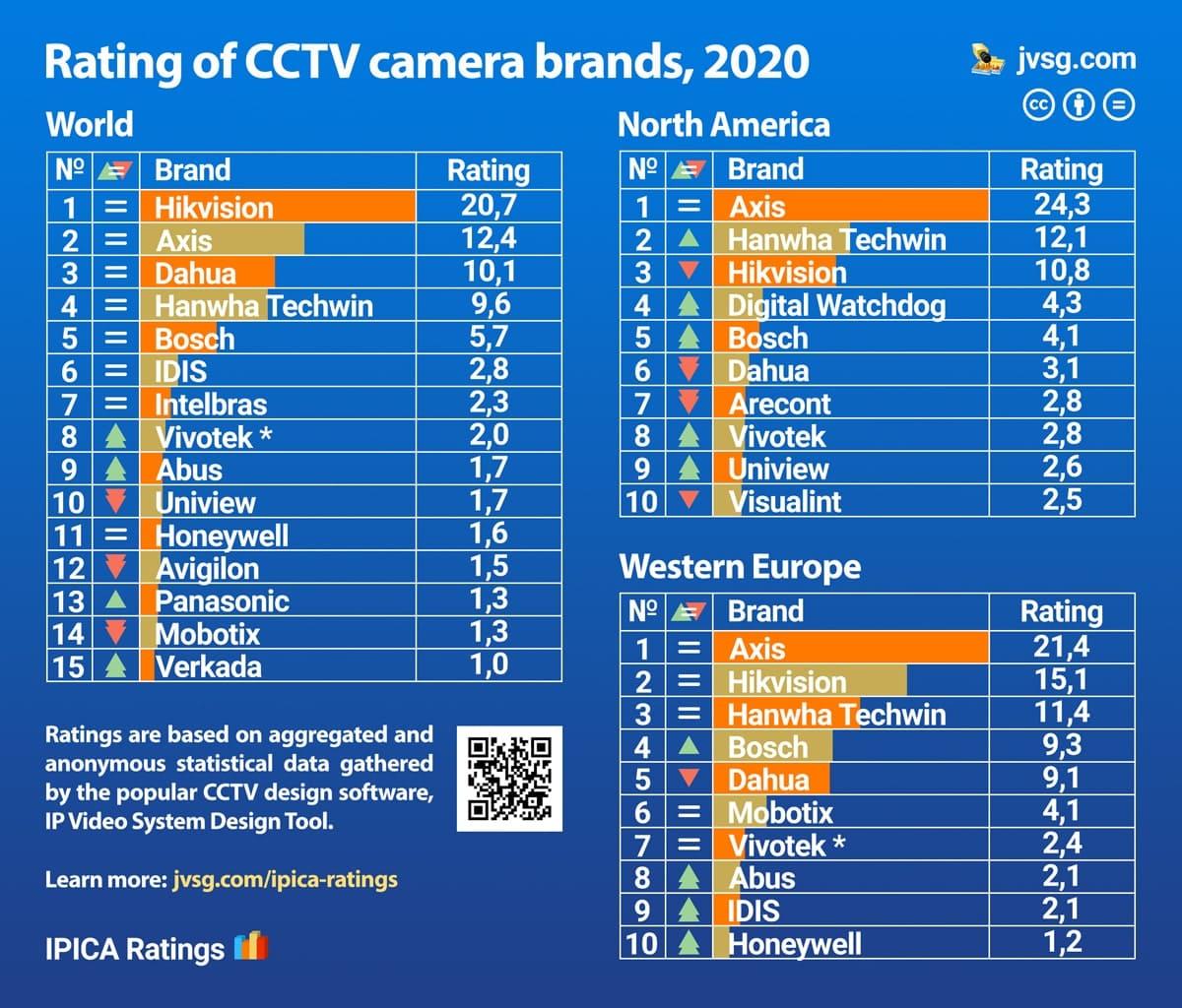 [Obrazek: Y2020-manufacturers-eng-big.jpg]